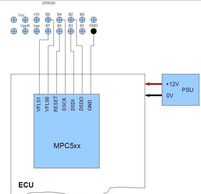 MPC562 PIN.png